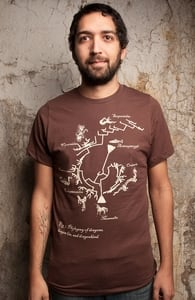 Dragon Phylogeny, Pop Culture + Threadless Collection
