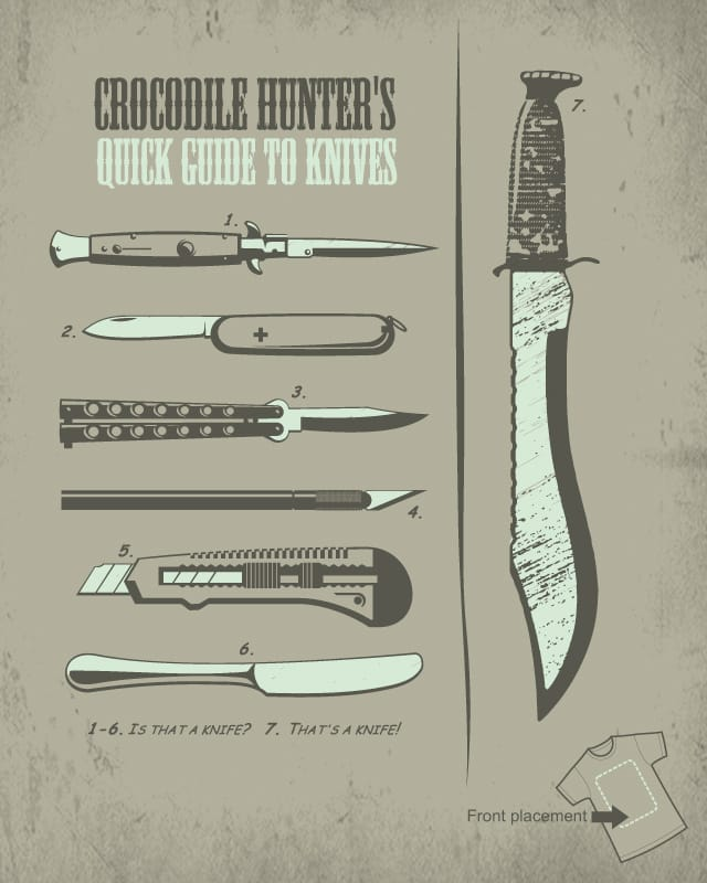 Quick Guide to Knives by belekas on Threadless