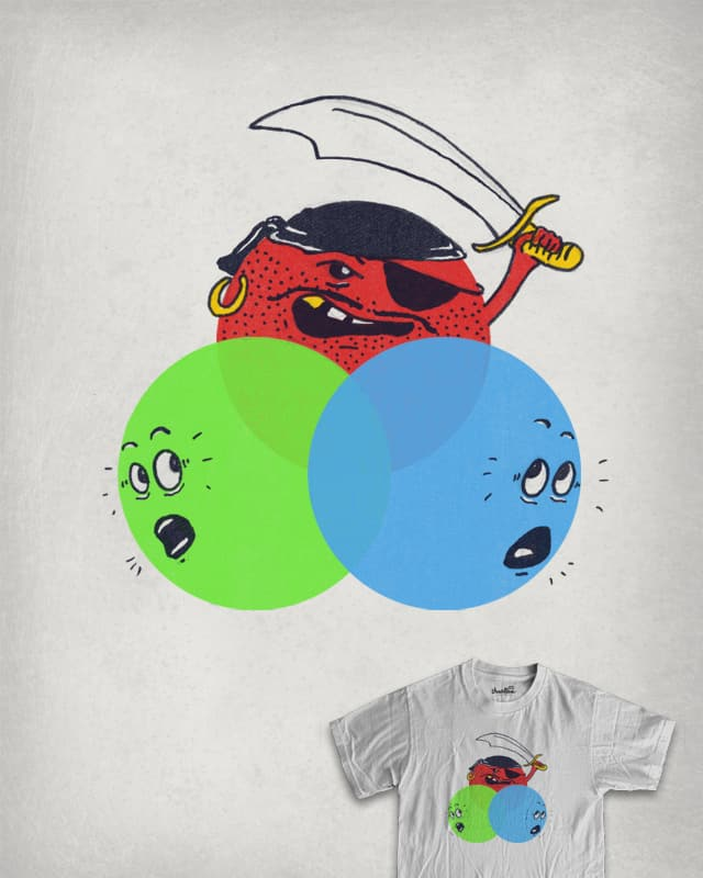 ARRRRR GB by Kittenplay on Threadless