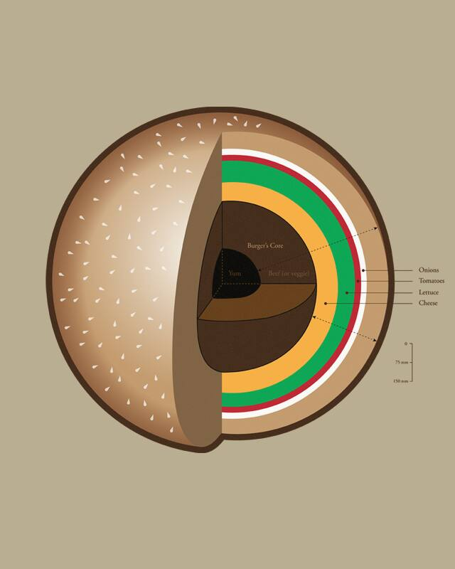 The Burger's Inner Core by dschwen on Threadless