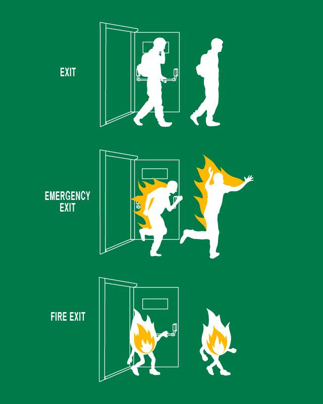 Types of Exit by wawawiwa on Threadless