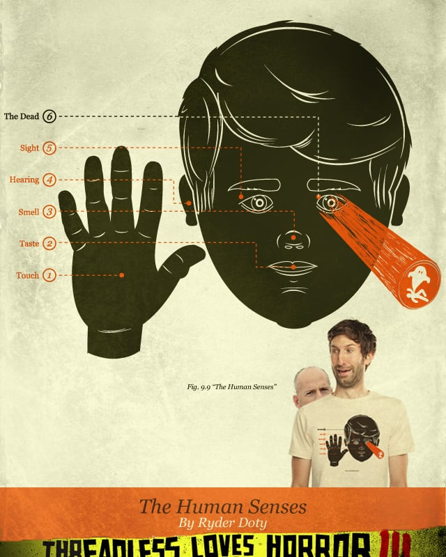 The Human Senses by Ryder on Threadless