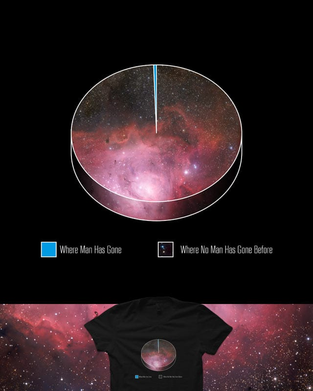 Frontiers by quick-brown-fox on Threadless