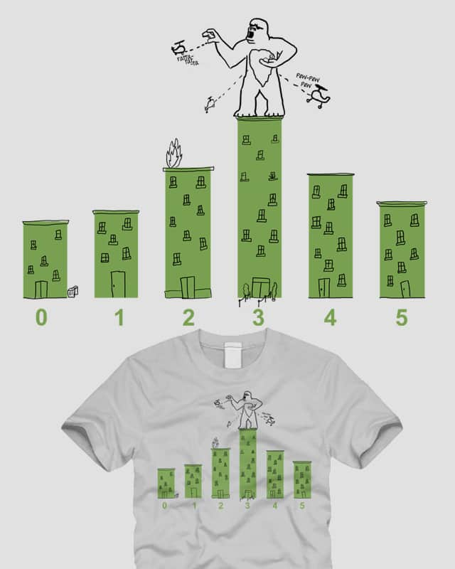 Score by OhMyBatman on Threadless